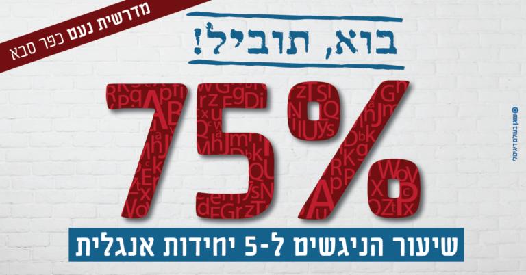 MmidresetNoam_fb_percentage_27.11.17-01