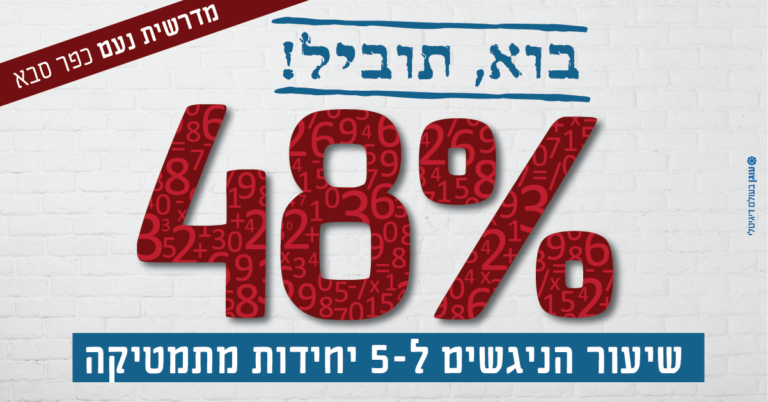 MmidresetNoam_fb_percentage_27.11.17-04