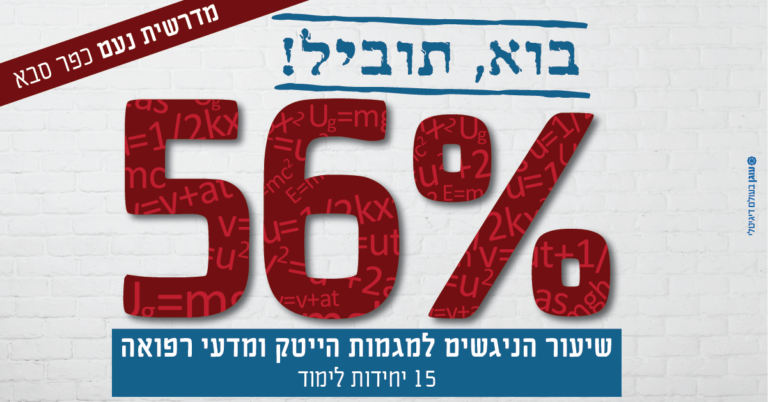 MmidresetNoam_fb_percentage_27.11.17-05